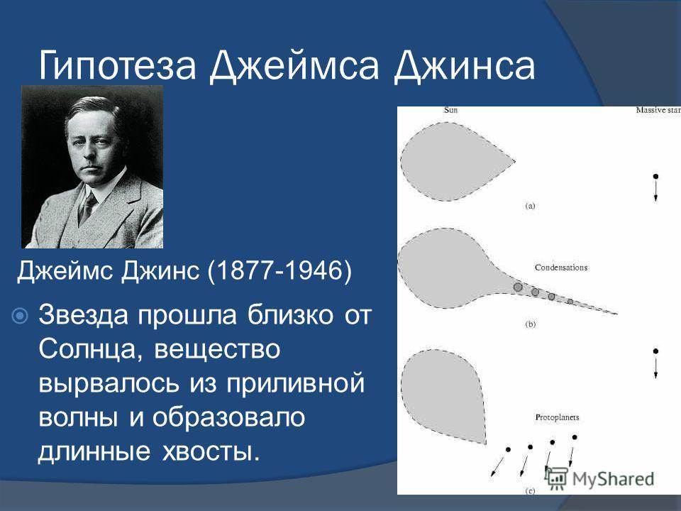 Гипотеза Джеймса Джинса Звезда прошла близко от Солнца, вещество вырвалось из приливной волны и образовало длинные хвосты. Джеймс Джинс (1877-1946)