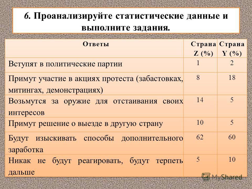 6. Проанализируйте статистические данные и выполните задания.