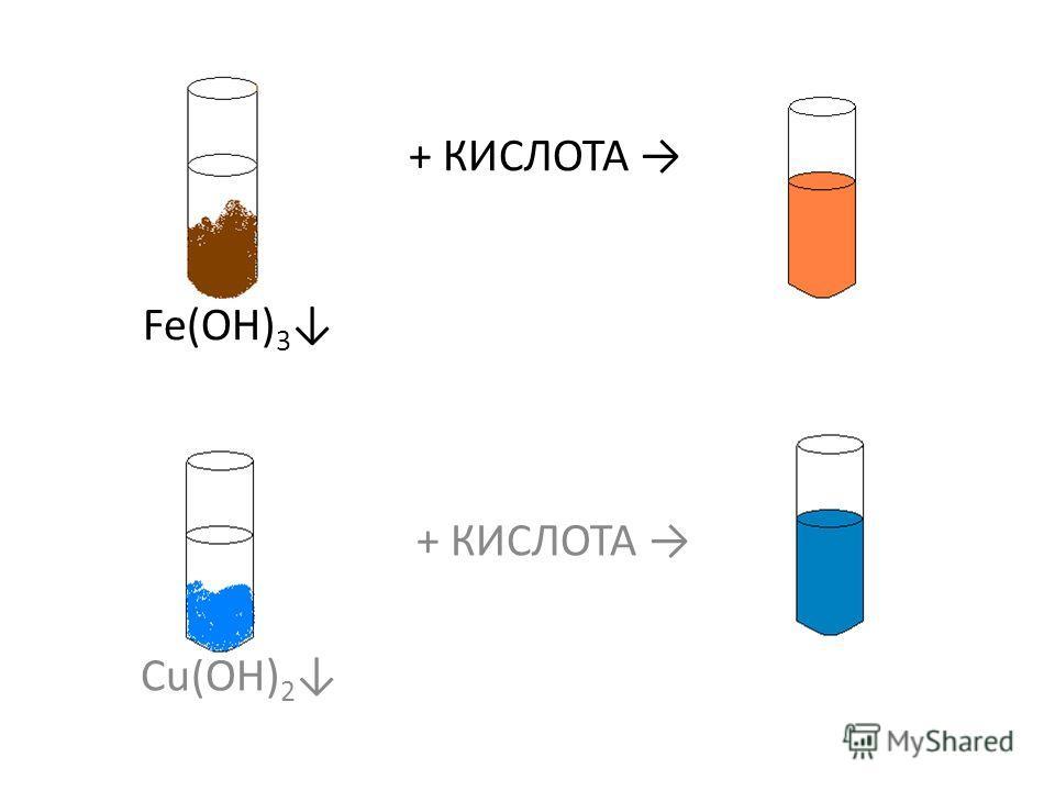 + КИСЛОТА Fe(OH) 3 + КИСЛОТА Cu(OH) 2