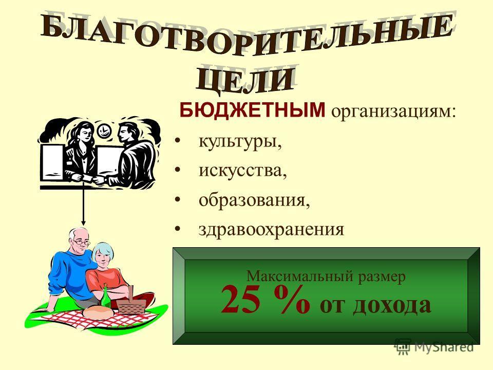 БЮДЖЕТНЫМ организациям: культуры, искусства, образования, здравоохранения Максимальный размер 25 % от дохода