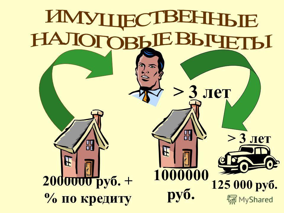 > 3 лет 125 000 руб. 2000000 руб. + % по кредиту 1000000 руб. > 3 лет