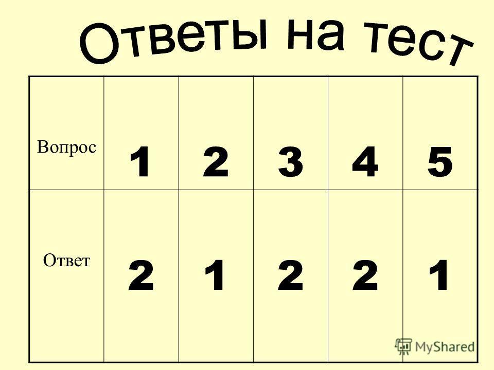 Вопрос 12345 Ответ 21221