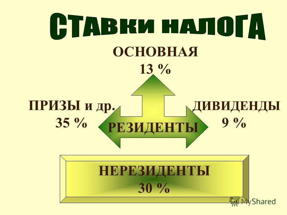 ПРИЗЫ и др. 35 % ДИВИДЕНДЫ 9 % ОСНОВНАЯ 13 % РЕЗИДЕНТЫ НЕРЕЗИДЕНТЫ 30 %