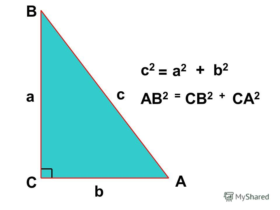 а b c a 2 B C A AB 2 = CB 2 + CA 2 c2c2 b2 b2 + =
