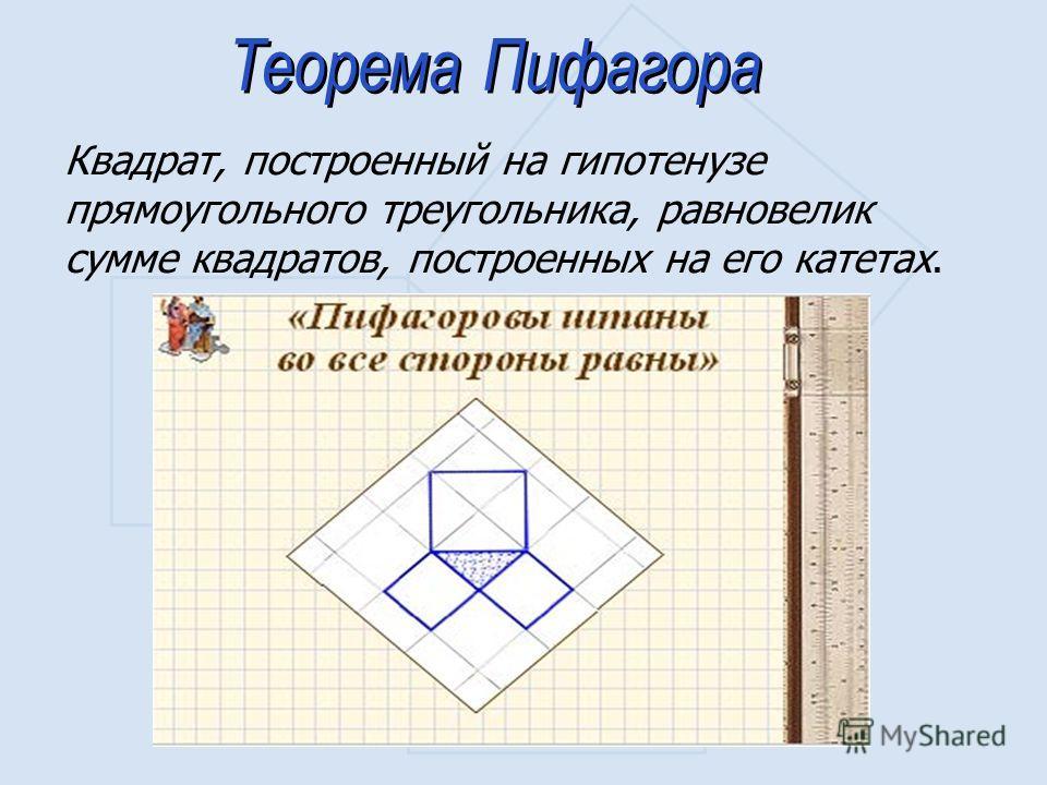 S = а ² S = b² S = c² c²=a²+b² Квадрат, построенный на гипотенузе прямоугольного треугольника, равновелик сумме квадратов, построенных на его катетах.