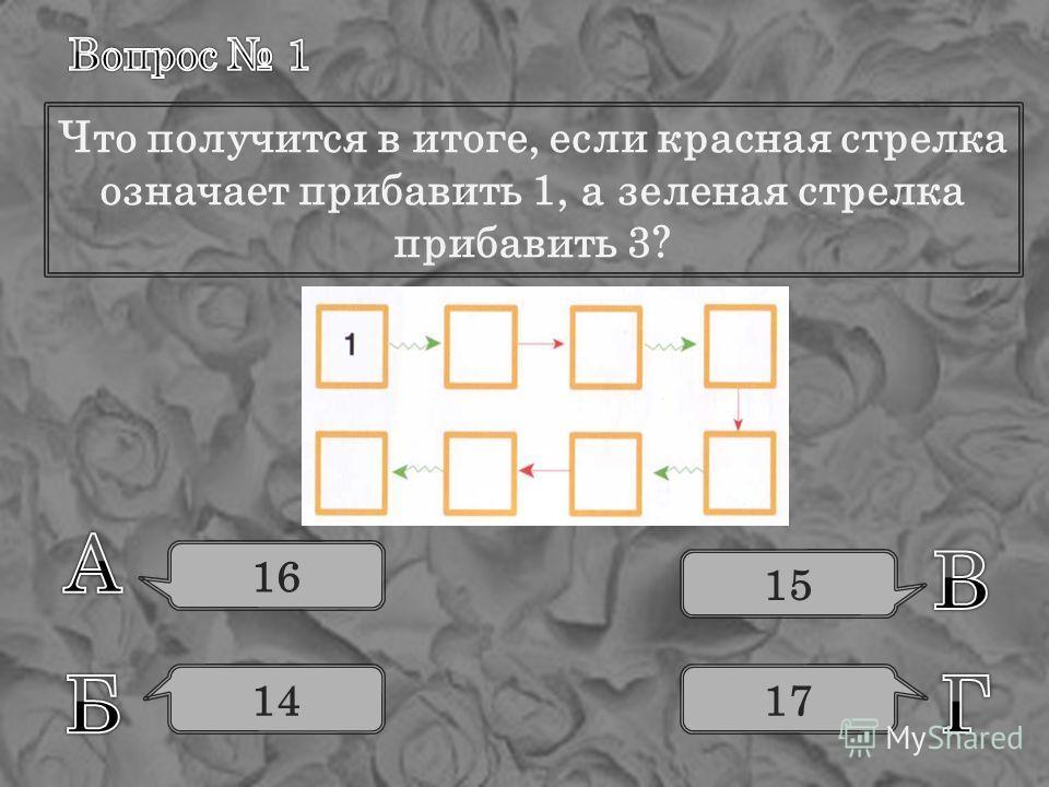 Что получится в итоге, если красная стрелка означает прибавить 1, а зеленая стрелка прибавить 3? 16 14 15 17