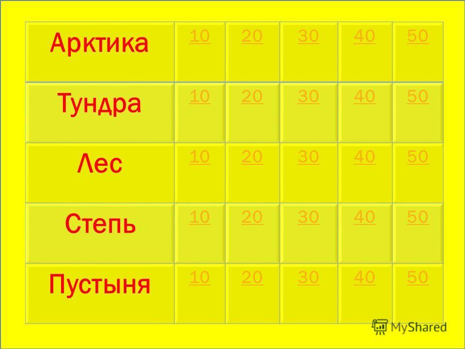 Мерзликина Т.Г. МОУ СОШ 4 Г.Ртищево Саратовская область