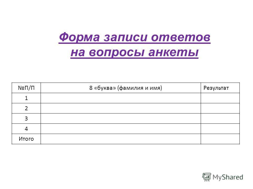 П/П 8 «буква» (фамилия и имя)Результат 1 2 3 4 Итого Форма записи ответов на вопросы анкеты
