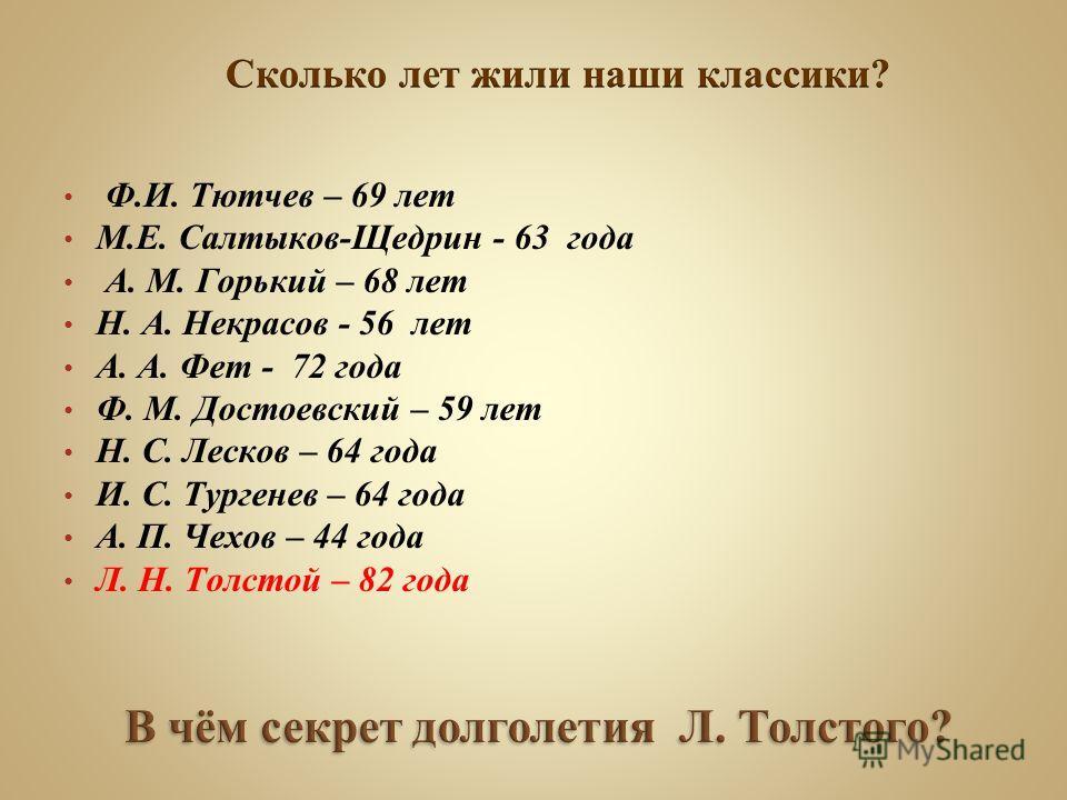 Ф.И. Тютчев – 69 лет М.Е. Салтыков-Щедрин - 63 года А. М. Горький – 68 лет Н. А. Некрасов - 56 лет А. А. Фет - 72 года Ф. М. Достоевский – 59 лет Н. С. Лесков – 64 года И. С. Тургенев – 64 года А. П. Чехов – 44 года Л. Н. Толстой – 82 года