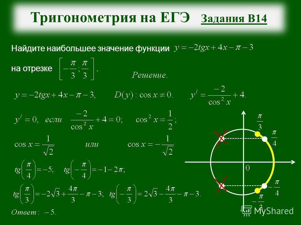 Тригонометрия на ЕГЭ Задания В14 Найдите наибольшее значение функции на отрезке.