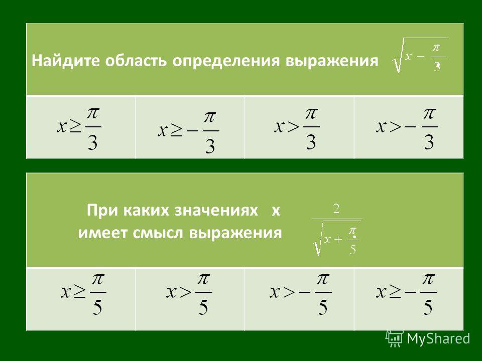 Найдите область определения выражения. При каких значениях х имеет смысл выражения.