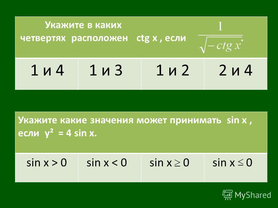 Укажите в каких четвертях расположен ctg x, если. 1 и 4 1 и 3 1 и 2 2 и 4 Укажите какие значения может принимать sin x, если у² = 4 sin x. sin x > 0 sin x < 0 sin x 0