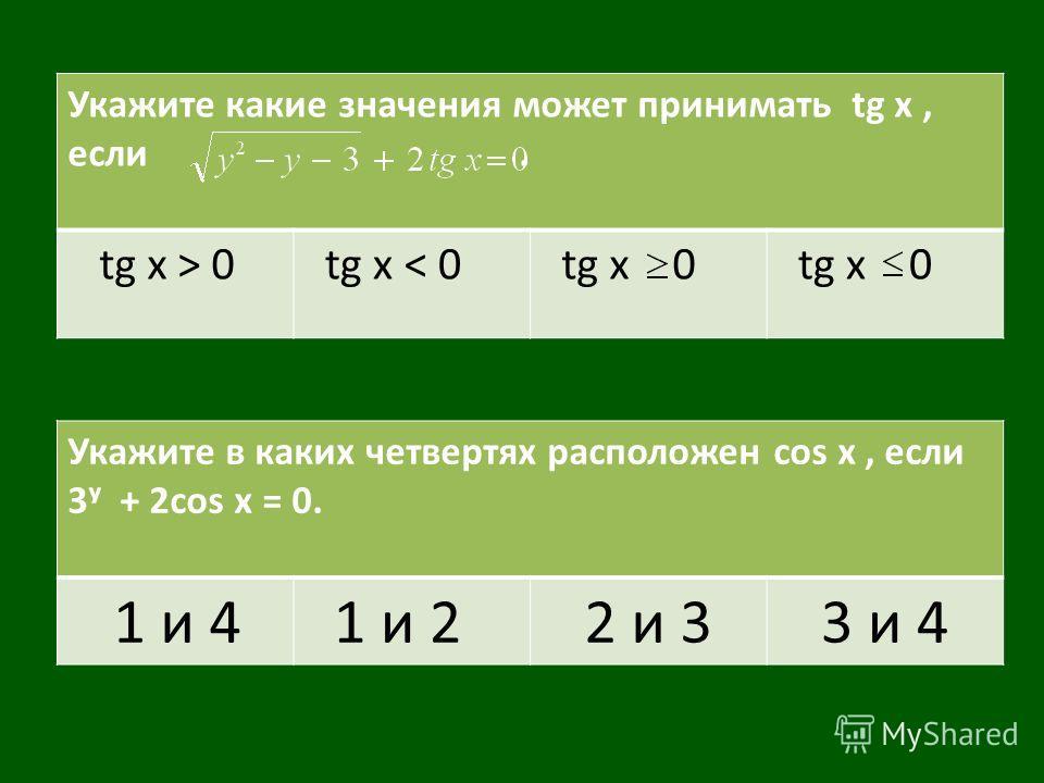 Укажите в каких четвертях расположен cos x, если 3ʸ + 2cos x = 0. 1 и 4 1 и 2 2 и 3 3 и 4 Укажите какие значения может принимать tg x, если. tg x > 0 tg x < 0 tg x 0