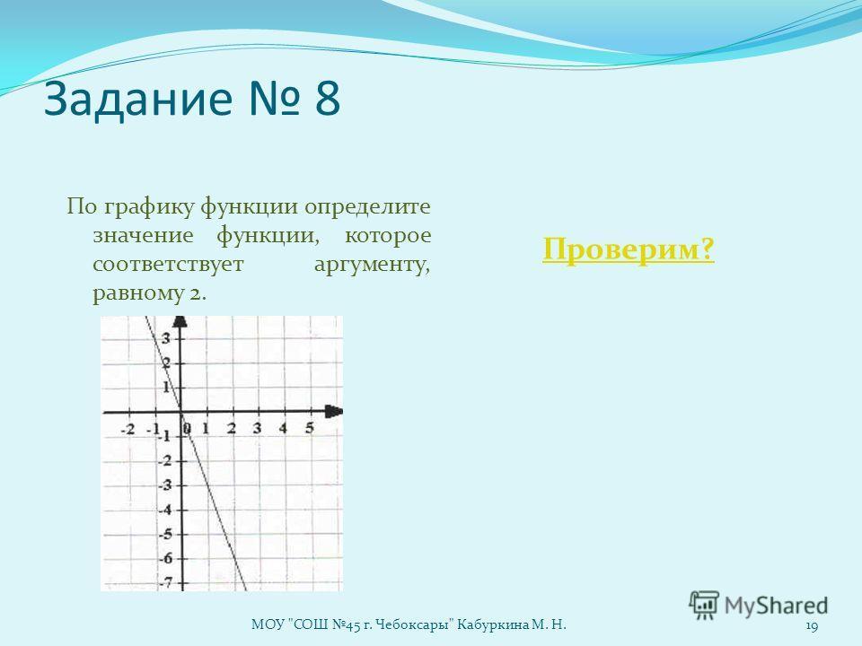 Задание 8 Проверим? МОУ СОШ 45 г. Чебоксары Кабуркина М. Н.19 По графику функции определите значение функции, которое соответствует аргументу, равному 2.