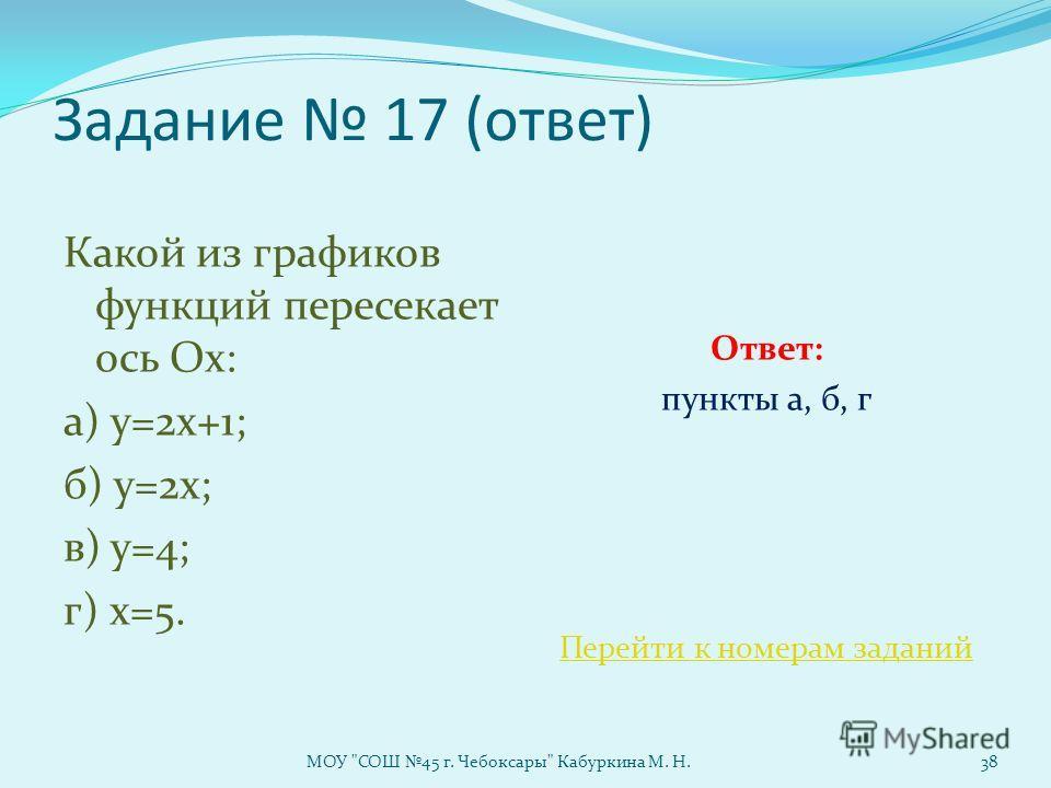 Задание 17 (ответ) Какой из графиков функций пересекает ось Ох: а) у=2х+1; б) у=2х; в) у=4; г) х=5. Ответ: пункты а, б, г Перейти к номерам заданий МОУ СОШ 45 г. Чебоксары Кабуркина М. Н.38