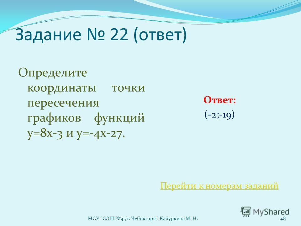 Задание 22 (ответ) Определите координаты точки пересечения графиков функций у=8х-3 и у=-4х-27. Ответ: (-2;-19) Перейти к номерам заданий МОУ СОШ 45 г. Чебоксары Кабуркина М. Н.48
