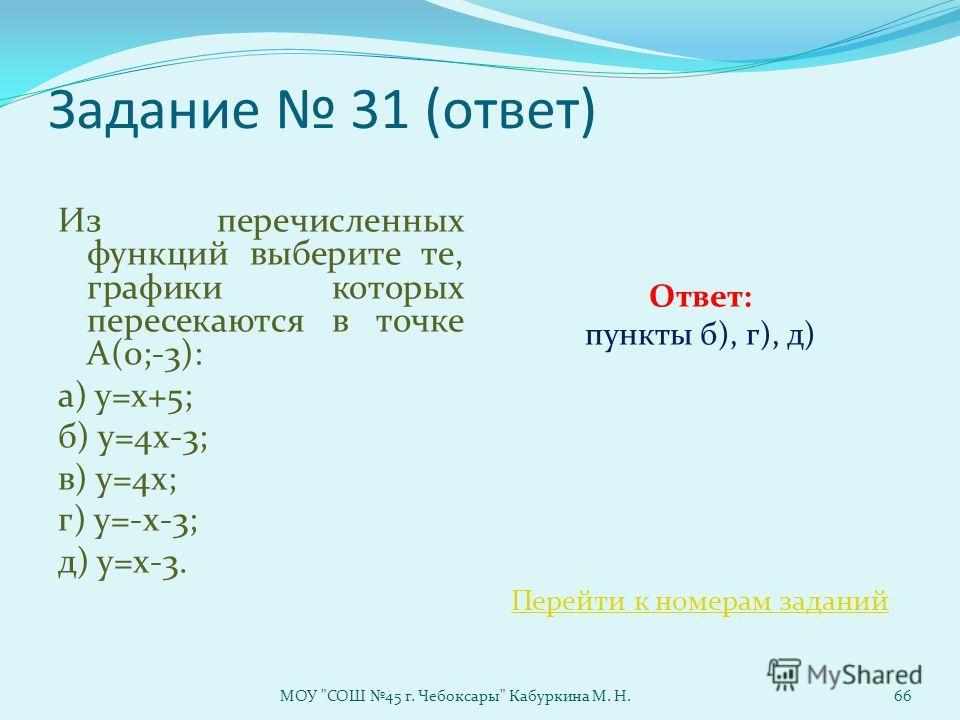 Задание 31 (ответ) Из перечисленных функций выберите те, графики которых пересекаются в точке А(0;-3): а) у=х+5; б) у=4х-3; в) у=4х; г) у=-х-3; д) у=х-3. Ответ: пункты б), г), д) Перейти к номерам заданий МОУ СОШ 45 г. Чебоксары Кабуркина М. Н.66