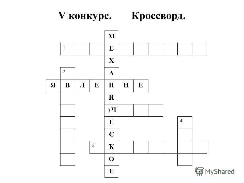 М 1 Е Х 2 А ЯВЛЕНИЕ И 3 Ч 3 Ч Е 4 С 5 К О Е V конкурс. Кроссворд.