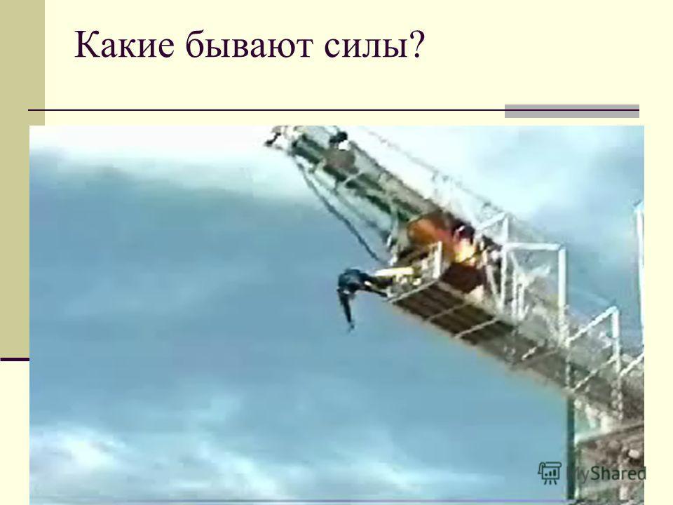 Смирнова Надежда Ивановна 208-599-704 Какие бывают силы?