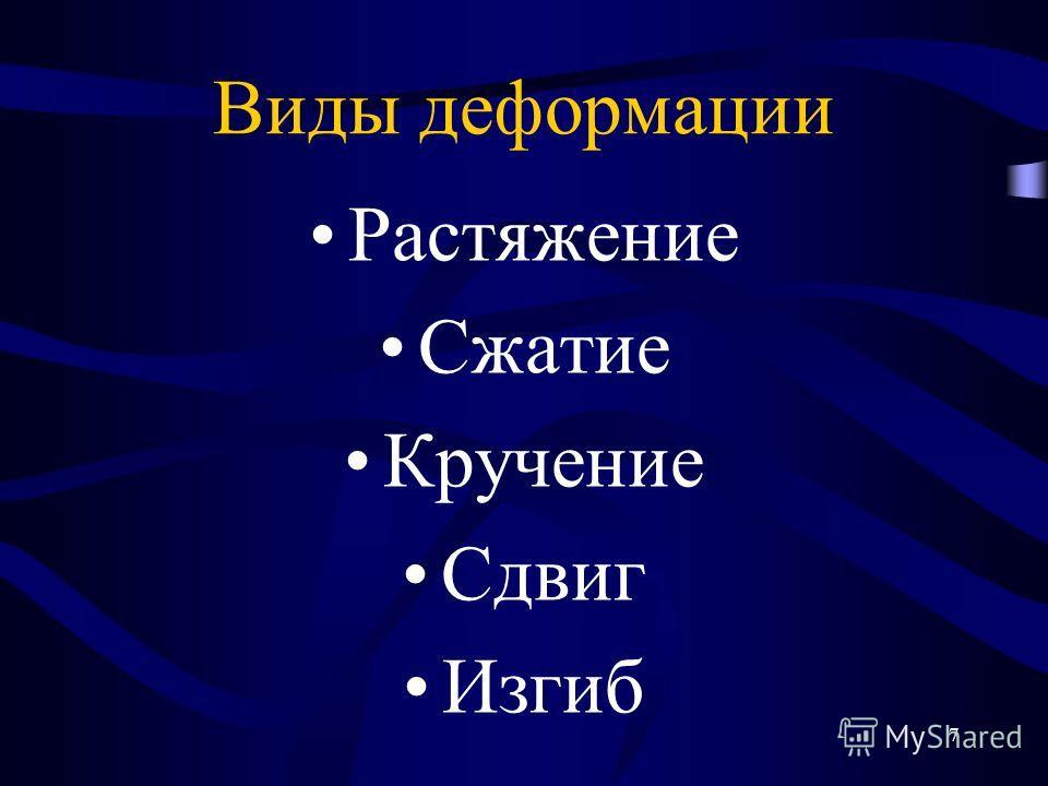 6 В этом случае силу упругости называют силой реакции опоры и обозначают N.