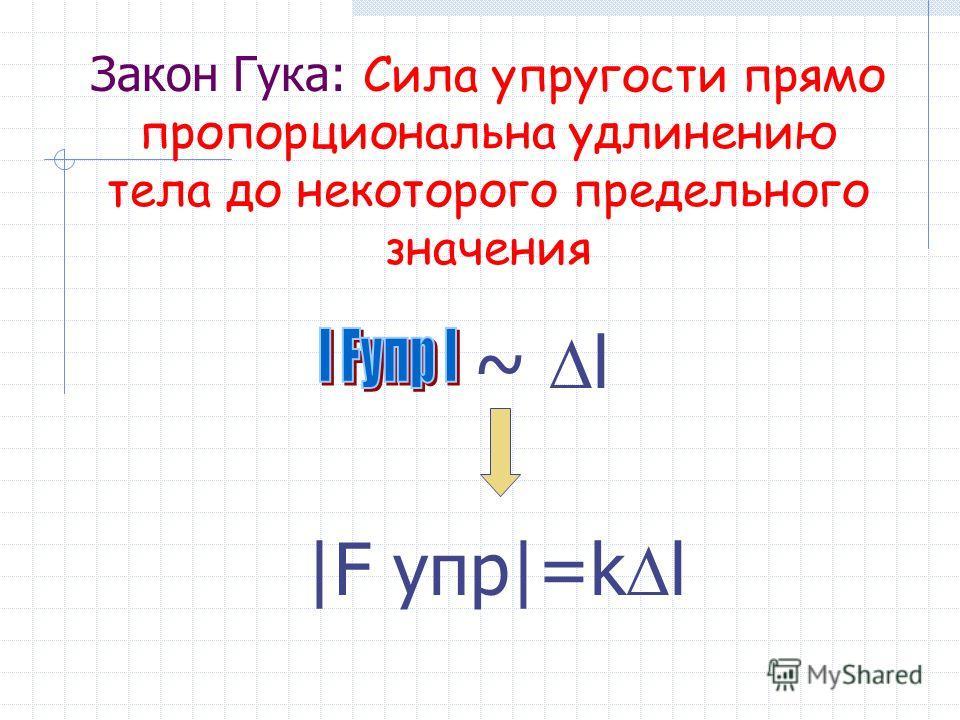 Закон Гука: Сила упругости прямо пропорциональна удлинению тела до некоторого предельного значения ~ l |F упр|=k l