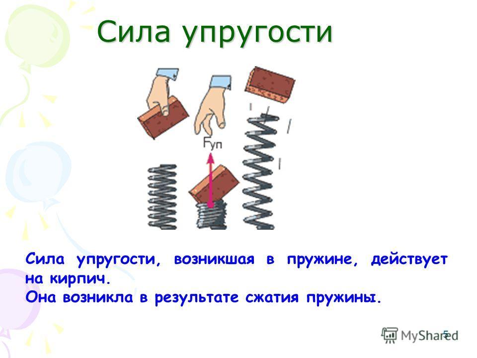 5 Сила упругости Сила упругости, возникшая в пружине, действует на кирпич. Она возникла в результате сжатия пружины.
