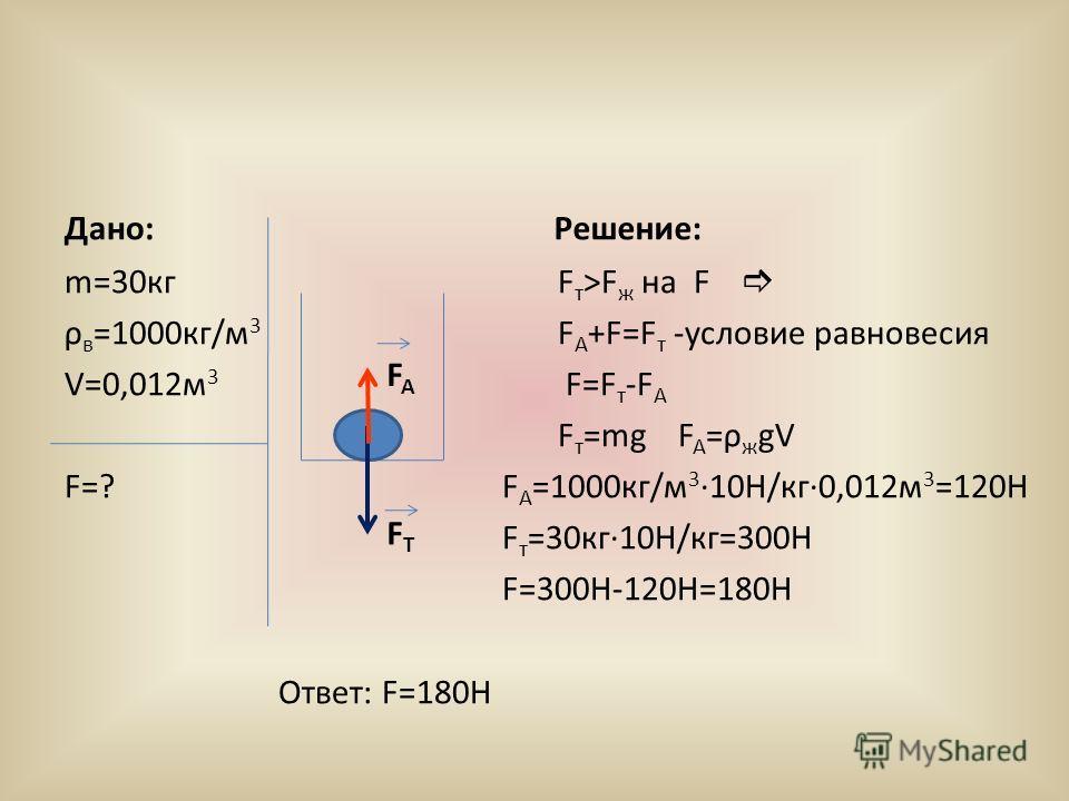 Дано: m=30кг ρ в =1000кг/м 3 V=0,012м 3 F=? Решение: F т >F ж на F F А +F=F т -условие равновесия F=F т -F А F т =mg F A =ρ ж gV F А =1000кг/м 3 10Н/кг0,012м 3 =120Н F т =30кг10Н/кг=300Н F=300Н-120Н=180Н Ответ: F=180Н FAFA FTFT