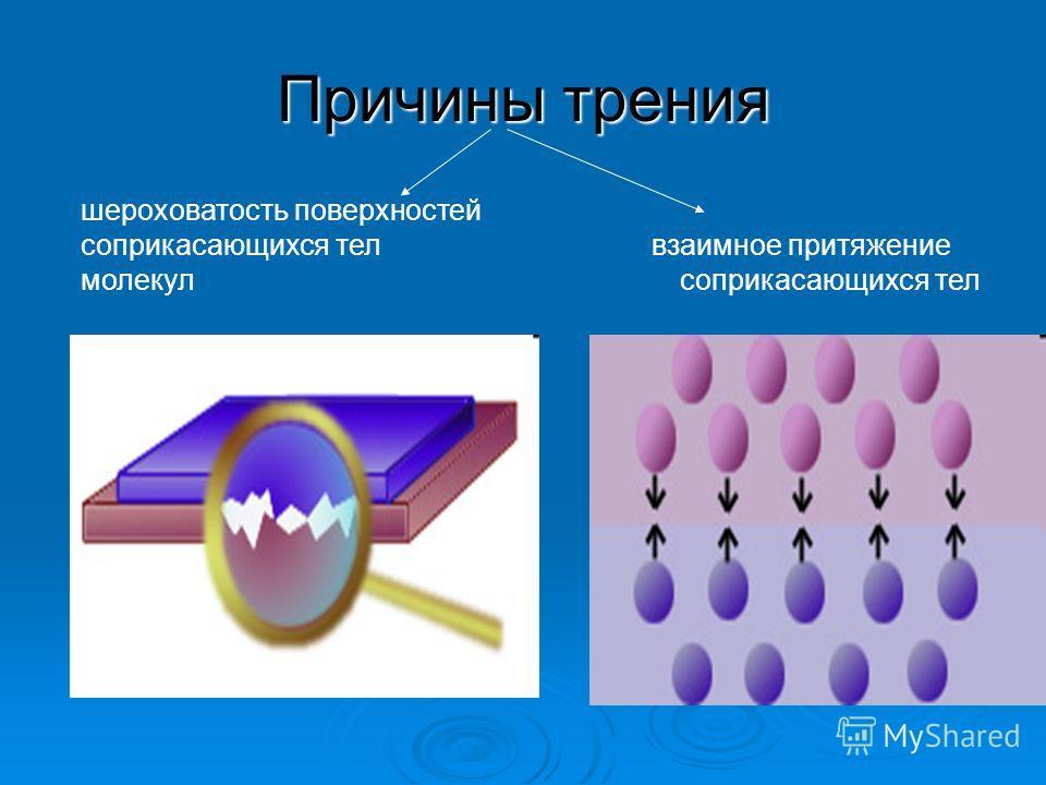 Причины трения шероховатость поверхностей соприкасающихся тел взаимное притяжение молекул соприкасающихся тел