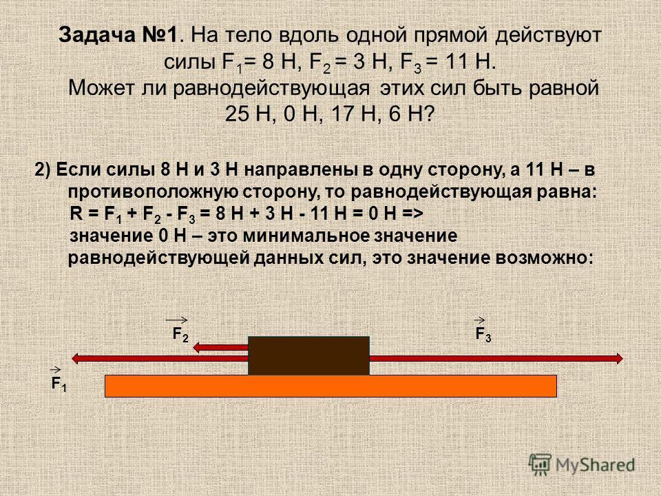 Задача 1. На тело вдоль одной прямой действуют силы F 1 = 8 Н, F 2 = 3 Н, F 3 = 11 Н. Может ли равнодействующая этих сил быть равной 25 Н, 0 Н, 17 Н, 6 Н? F3F3 F1F1 F2F2 2) Если силы 8 Н и 3 Н направлены в одну сторону, а 11 Н – в противоположную сто