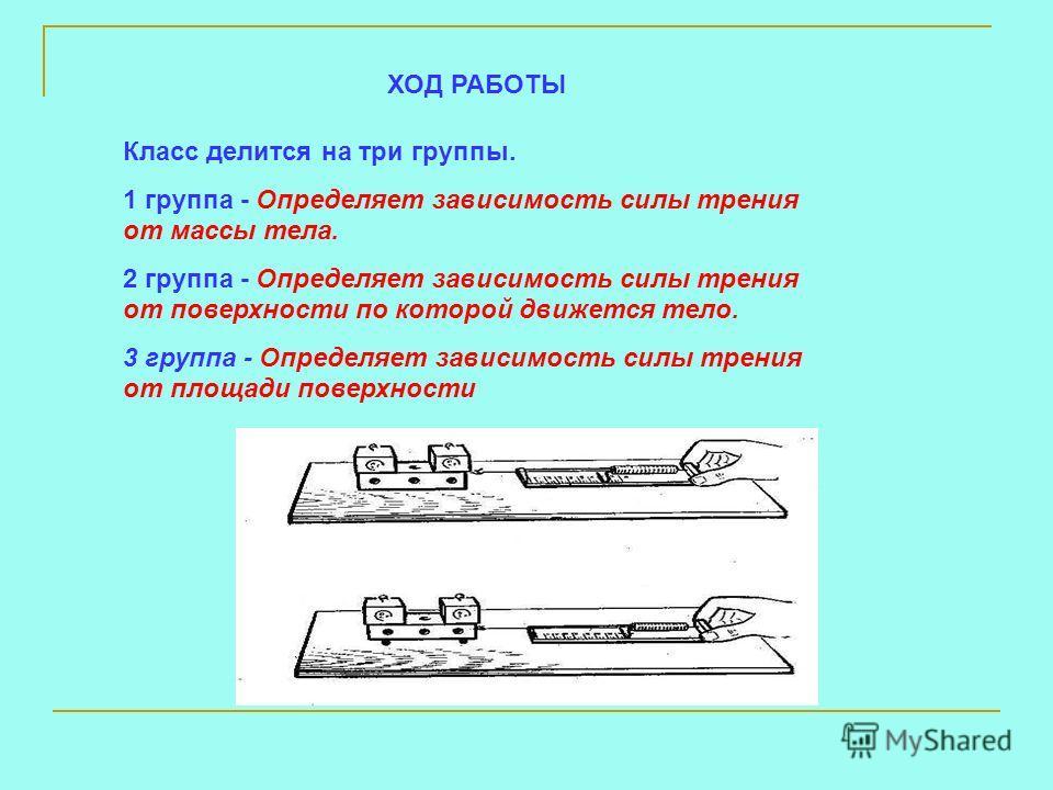 ХОД РАБОТЫ Класс делится на три группы. 1 группа - Определяет зависимость силы трения от массы тела. 2 группа - Определяет зависимость силы трения от поверхности по которой движется тело. 3 группа - Определяет зависимость силы трения от площади повер