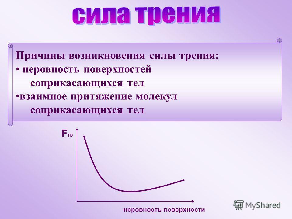 Причины возникновения силы трения: неровность поверхностей соприкасающихся тел взаимное притяжение молекул соприкасающихся тел F тр неровность поверхности