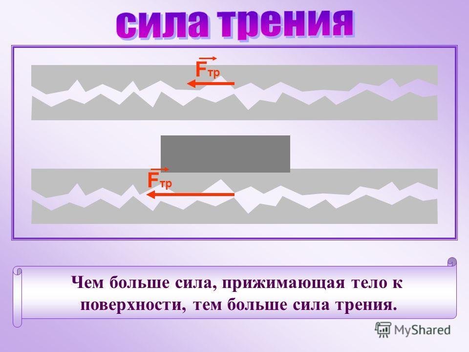 F тр Чем больше сила, прижимающая тело к поверхности, тем больше сила трения.