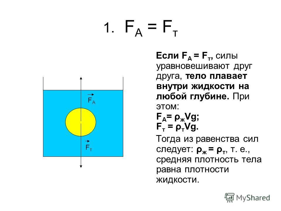 1. F A = F т Если F A = F т, силы уравновешивают друг друга, тело плавает внутри жидкости на любой глубине. При этом: F А = ρ ж Vg; F т = ρ т Vg. Тогда из равенства сил следует: ρ ж = ρ т, т. е., средняя плотность тела равна плотности жидкости. FтFт