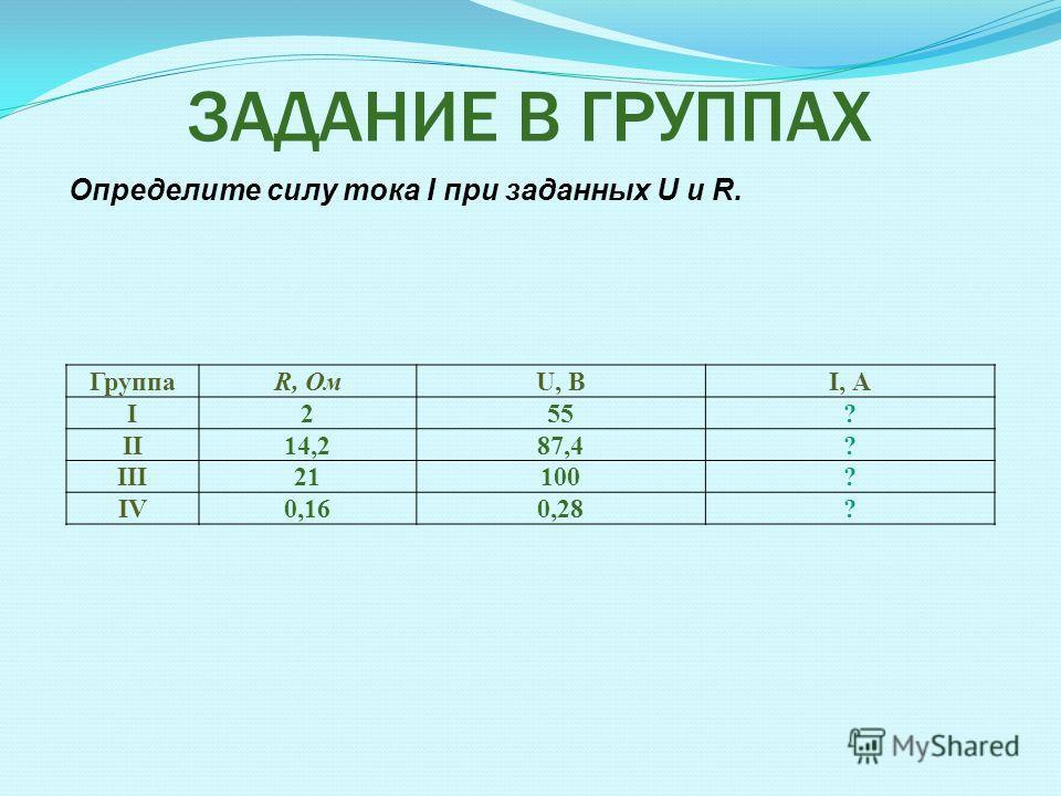 ЗАДАНИЕ В ГРУППАХ Определите силу тока I при заданных U и R. ГруппаR, ОмU, ВI, А I255? II14,287,4? III21100? IV0,160,28?