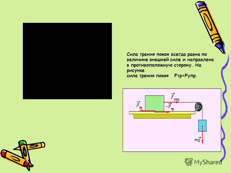 Деформация растяжения пружины _ Fу =-mg, Fу =-kx Вес тела в ускоренно движущемся лифте.Вектор ускорения а направ лен вертикально вверх.Вес тела приблизительно в 2 раза превышает по модулю силу тяжести(двукратная перегрузка). Р=m( g+a)