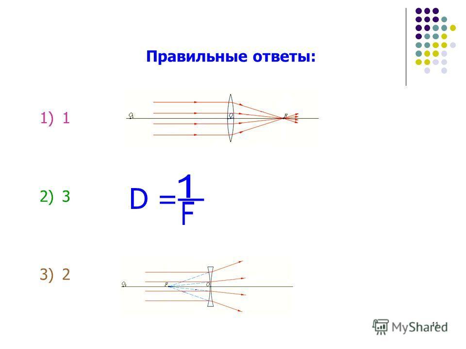 11 Правильные ответы: 1) 1 2) 3 3) 2 D =