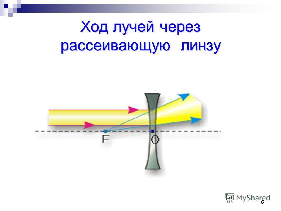 6 Ход лучей через рассеивающую линзу