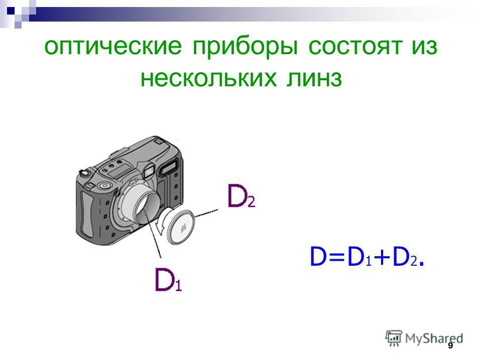 9 оптические приборы состоят из нескольких линз D=D1+D2.D=D1+D2.