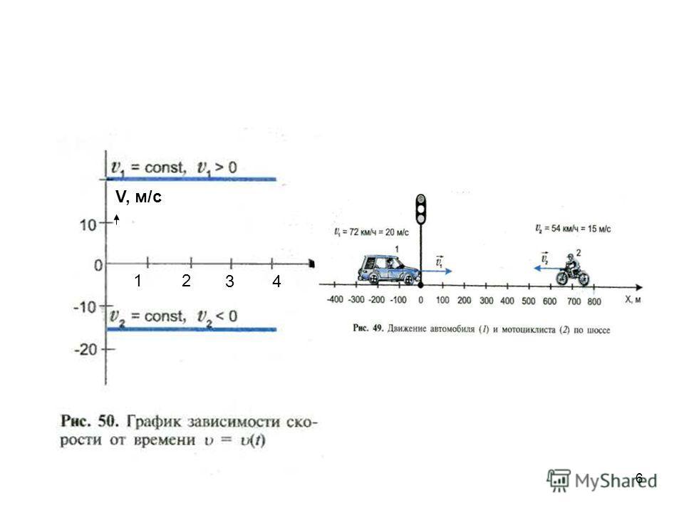 t, с V, м/с 12 34 6