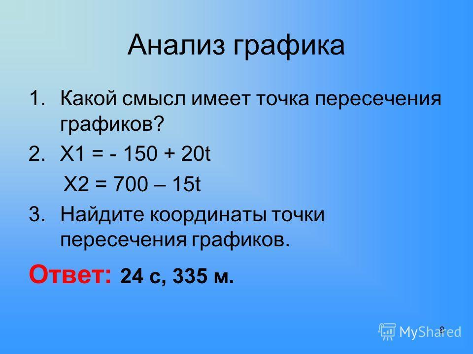 Анализ графика 1.Какой смысл имеет точка пересечения графиков? 2.Х1 = - 150 + 20t X2 = 700 – 15t 3.Найдите координаты точки пересечения графиков. Ответ: 24 с, 335 м. 8