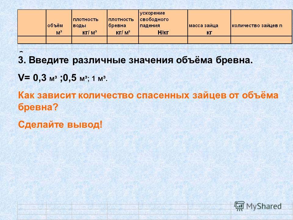 Заполните таблицу 3. Введите различные значения объёма бревна. V= 0,3 м³ ;0,5 м³; 1 м³. Как зависит количество спасенных зайцев от объёма бревна? Сделайте вывод!