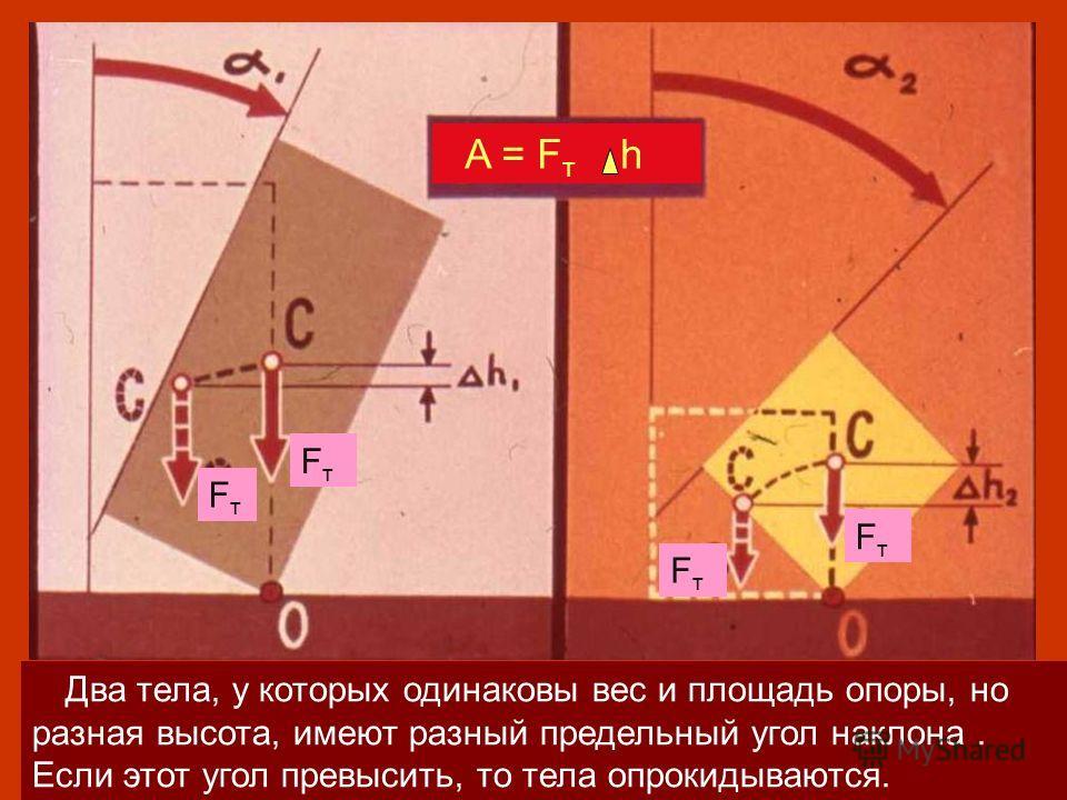 FтFт FтFт FтFт FтFт FтFт Два тела, у которых одинаковы вес и площадь опоры, но разная высота, имеют разный предельный угол наклона. Если этот угол превысить, то тела опрокидываются. A = F т h