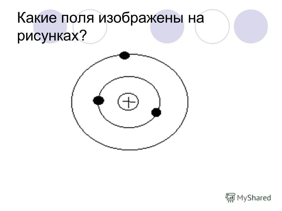 Какие поля изображены на рисунках?