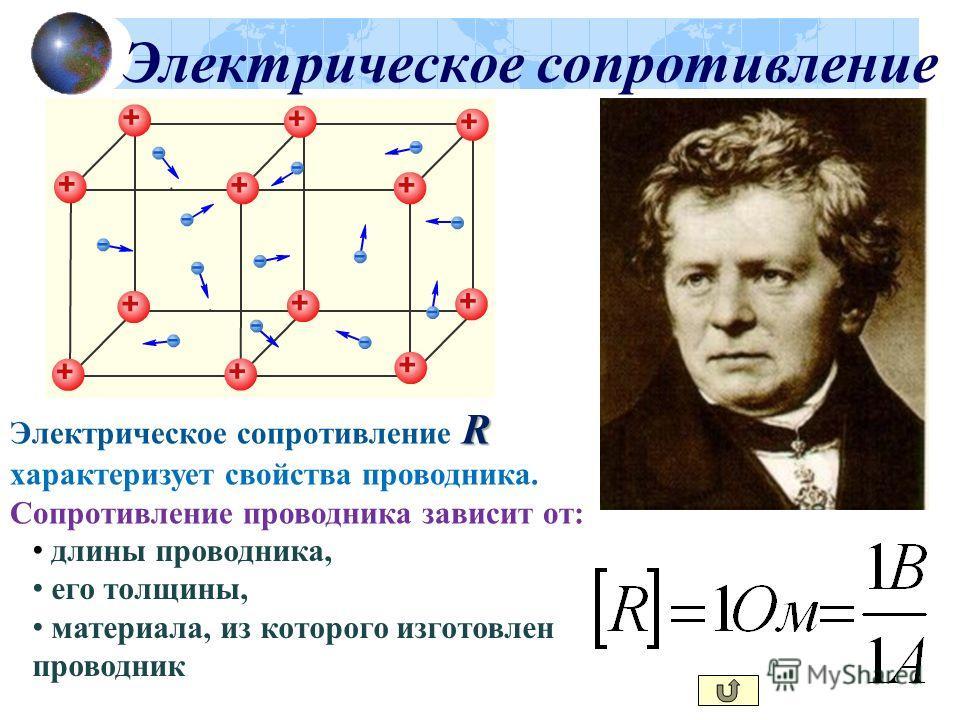 Электрическое сопротивление R Электрическое сопротивление R характеризует свойства проводника. длины проводника, его толщины, материала, из которого изготовлен проводник Сопротивление проводника зависит от:
