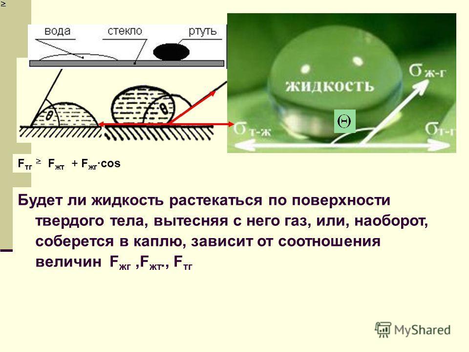 F тг F жт + F жг ·cos Будет ли жидкость растекаться по поверхности твердого тела, вытесняя с него газ, или, наоборот, соберется в каплю, зависит от соотношения величин F жг,F жт., F тг