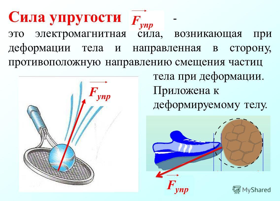 Сила упругости - это электромагнитная сила, возникающая при деформации тела и направленная в сторону, противоположную направлению смещения частиц тела при деформации. Приложена к деформируемому телу. F упр