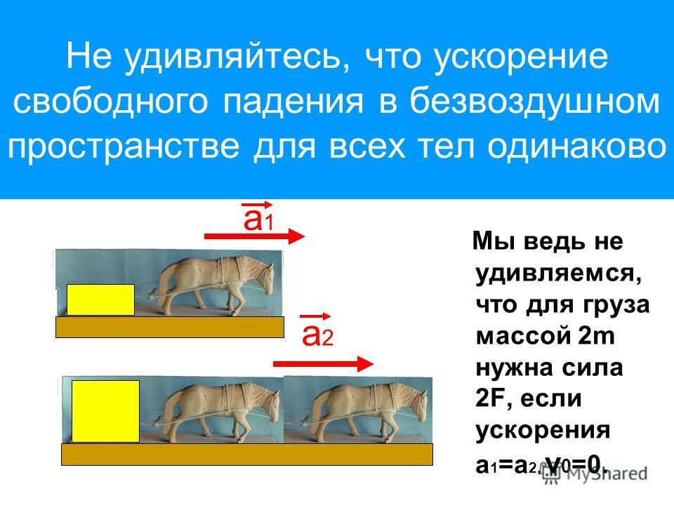 Не удивляйтесь, что ускорение свободного падения в безвоздушном пространстве для всех тел одинаково Мы ведь не удивляемся, что для груза массой 2m нужна сила 2F, если ускорения а 1 =а 2, v 0 =0. а1а1 а2а2