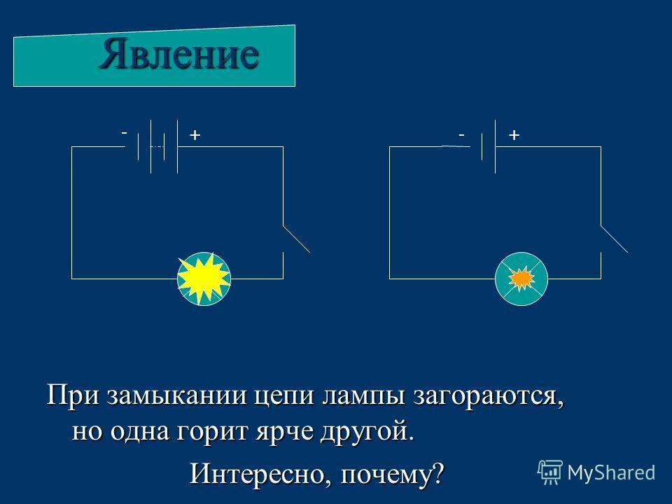 Явление При замыкании цепи лампы загораются, но одна горит ярче другой. Интересно, почему? - + - +