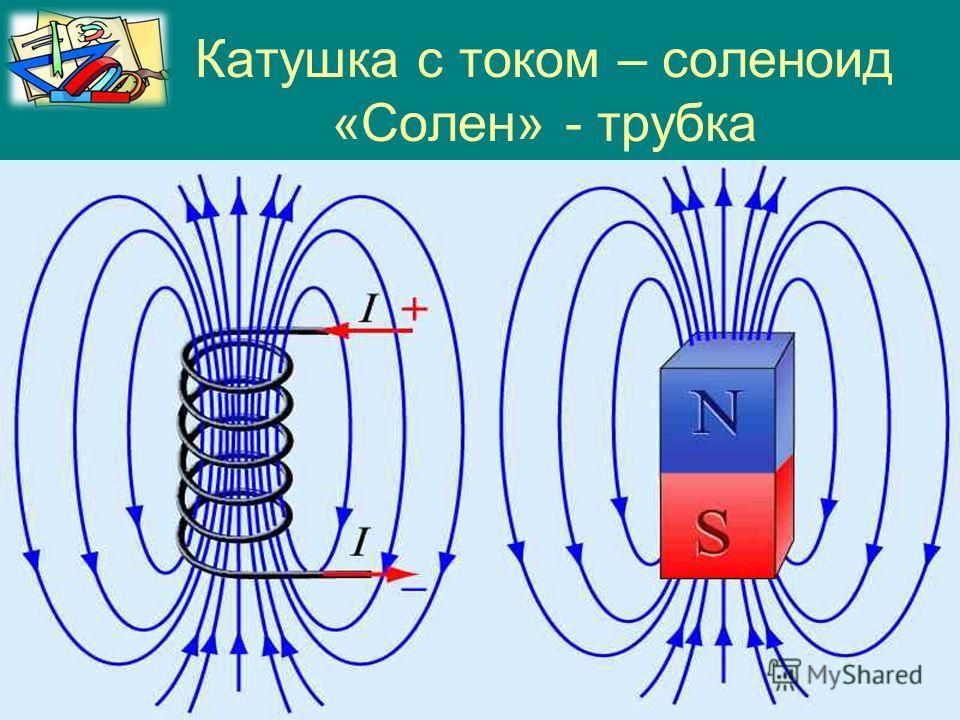 Катушка с током – соленоид «Солен» - трубка
