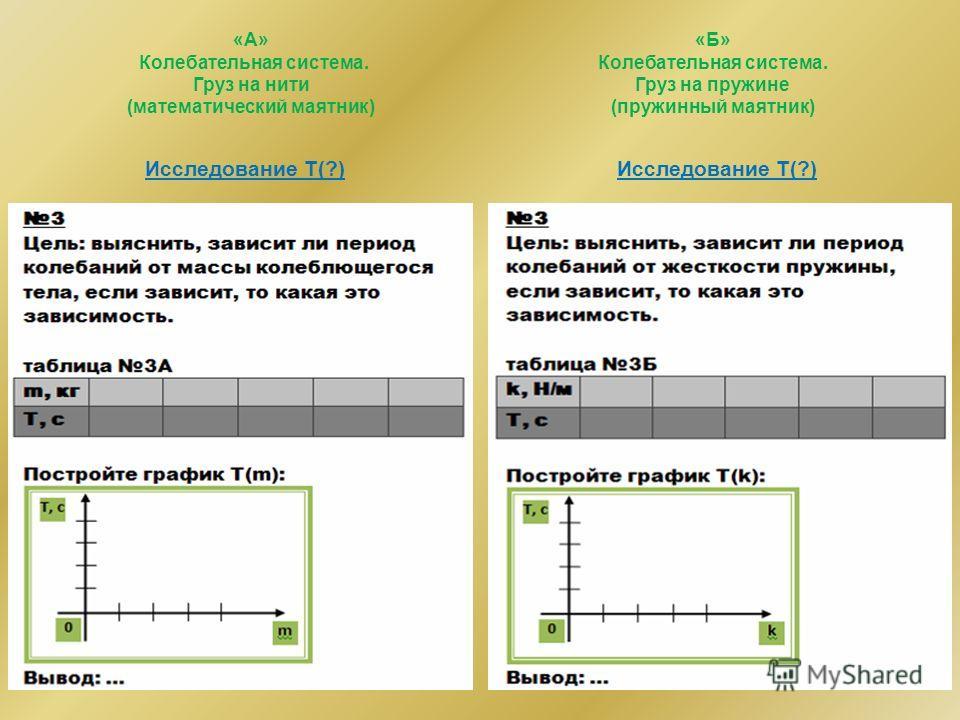 «А» Колебательная система. Груз на нити (математический маятник) «Б» Колебательная система. Груз на пружине (пружинный маятник) Исследование Т(?)